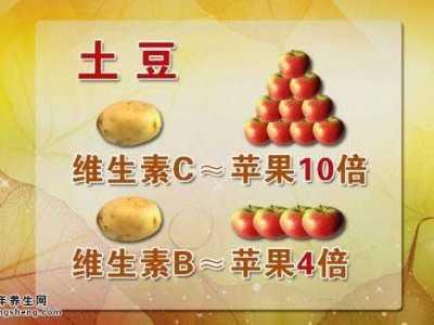 土豆的功效与作用 养生堂土豆