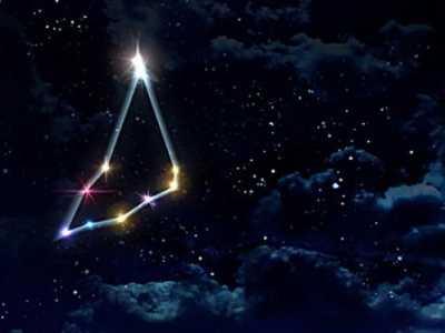 星座分为哪四象 水火土风星座