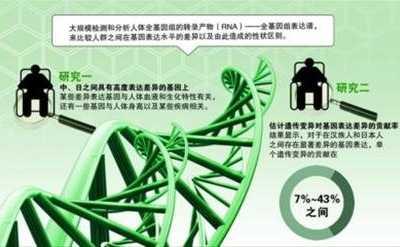 想区分中国人和日本人 中国人嫁给日本人图片