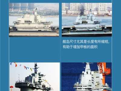 """一张图看懂航母""""山东""""号和""""辽宁""""号的区别 人民的名义关系链图"""